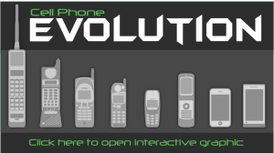 cell_phone_evolution