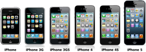 iPhone-Evolution